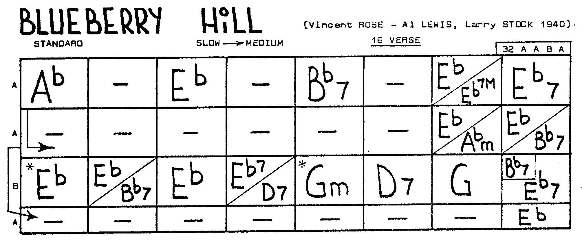 Index of tunes blueberryhill gg hexwebz Images